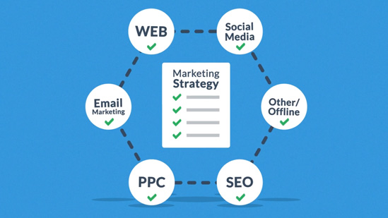 marketing - advertising services by Marketing Provisions